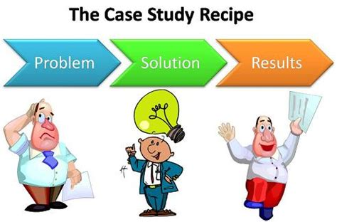 Case study research design method